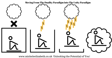 The Duality Paradigm (7).png